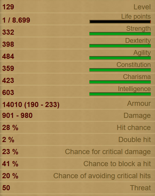 Black Witch stats