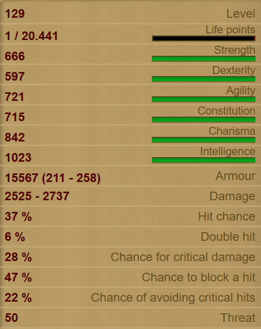 Dracolich stats