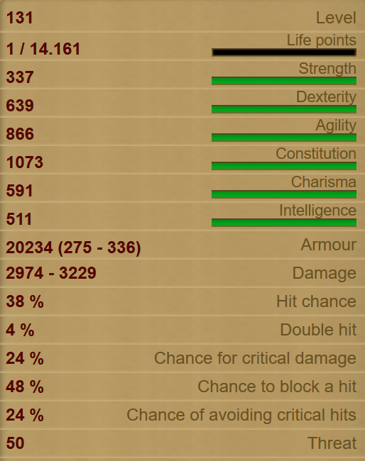 Fire Demon stats